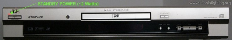 Phantom load from DVD player.