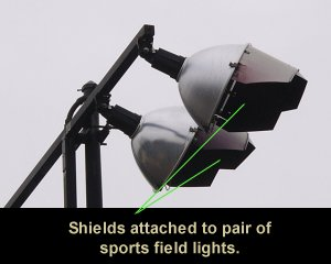 Shields added to sports-field lights to reduce light trespass into adjacent area and sky.